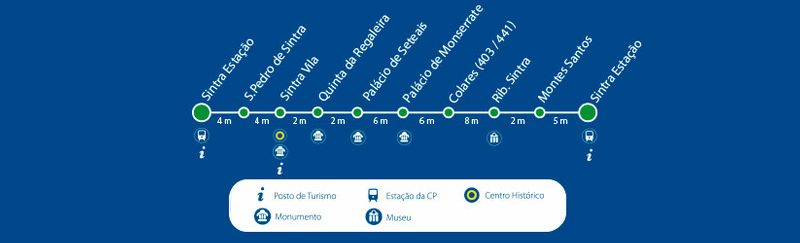 Sintra 435 bus route