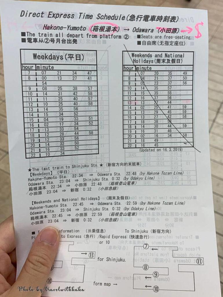 小田急線快車時刻表